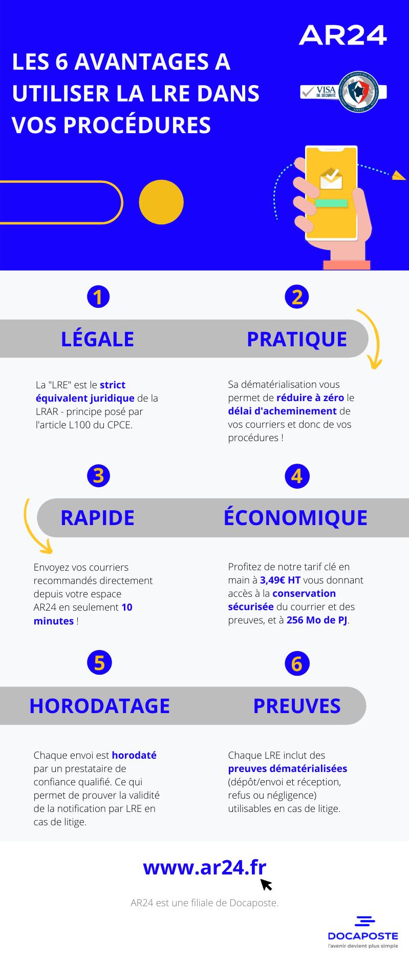 Les 6 avantages à utiliser la LRE dans vos procédures